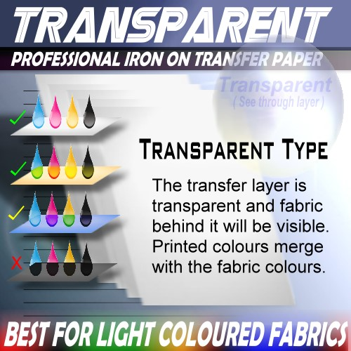 fabric transfer paper Light or dark transfer paper we also show you what happens when using the light transfer paper on a dark how to print on fabric with an inkjet.