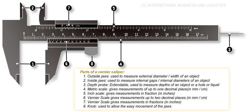150mm 6inch VERNIER CALIPER CALLIPER RULER MICROMETER ...